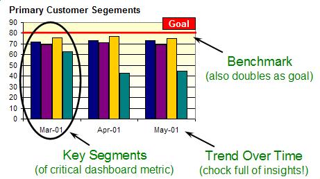 Segmented smart data module.